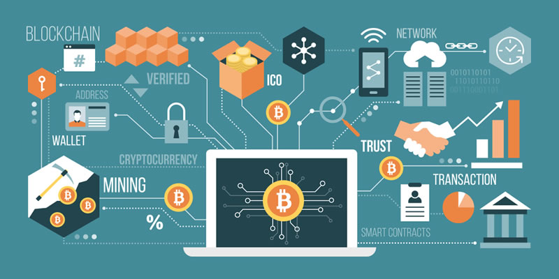 Blockchain Surges Forward