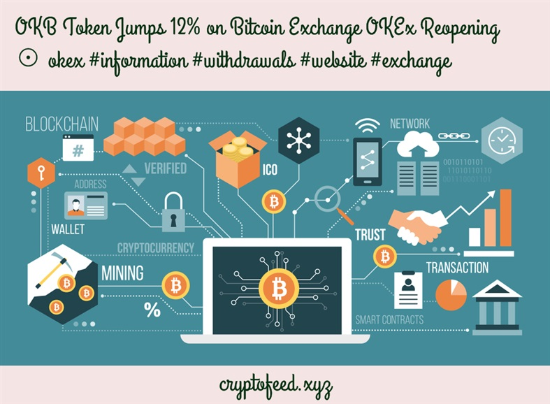 okb-token-jumps-12%-on-bitcoin-exchange-okex-reopening