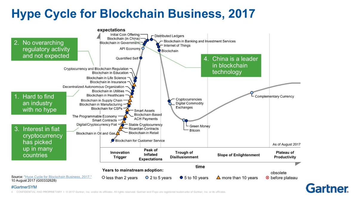 Blockchain cities, Bitcoin newbies and Twitter trolling – Hodlalert