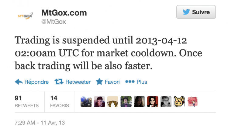 Could Mt Gox Be The End Of Yet Another Epic Bitcoin Rally?