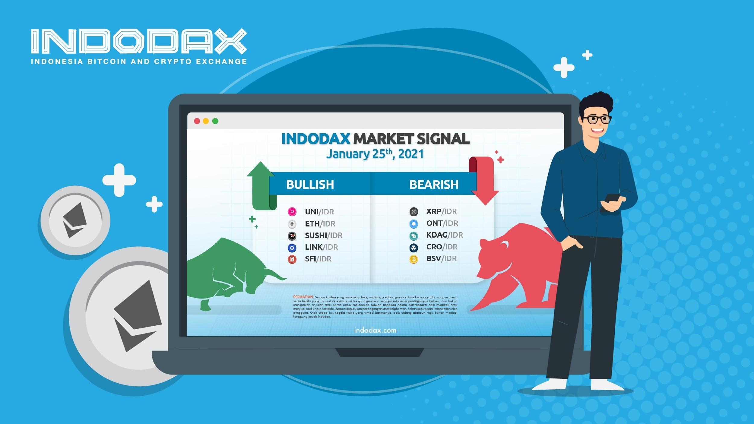 Indodax Market Signal January 25, 2021: 5 Bullish and Bearish Crypto