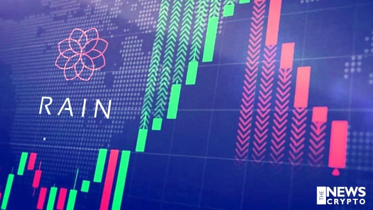 Bahrain Crypto Exchange-Rain Surpasses $1bn Trading In H1 – TheNewsCrypto